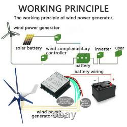 20000W Max Power 5 Blades DC 12V Wind Turbine Generator Kit, Charge Controller