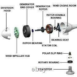 400w 3 Pales 12v Éolienne Générateur Horizontal / Kit Contrôleur