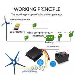 8000w 5 Lames 24v Générateur D'éoliennes Générateur De Vent Horizontal Avec Co