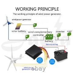9000w 12v / 24v 5 Lames Horizontales Aérogénérateur Éolienne Générateur Kit