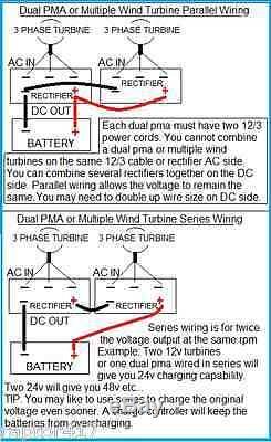 Missouri Général Freedom II 48 Volt 2000 Watt 11 Lame Éolienne Générateur