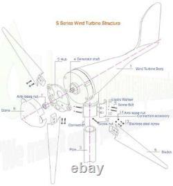 Wind Turbine 300w 12v Générateur Kit Bateau Hors Réseau Électrique Contrôleur De Charge Ukstock